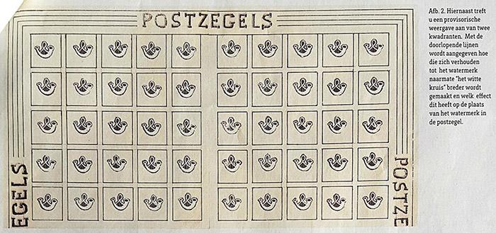 """Afb. 2. Hiernaast treft u een provisorische weergave aan van twee kwadranten. Met de doorlopende lijnen wordt aangegeven hoe die zich verhouden tot het watermerk naarmate """"het witte kruis"""" breder wordt gemaakt en welk effect dit heeft op de plaats van het watermerk in de postzegel."""